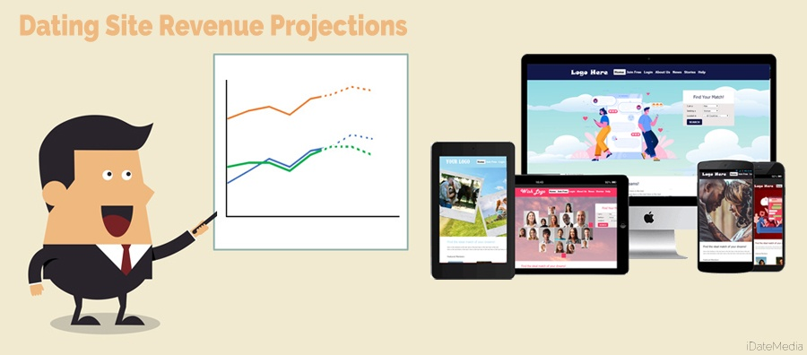 Dating Site Revenue Projections