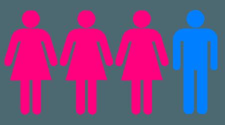 Dating Site Member Men to Women Ratio