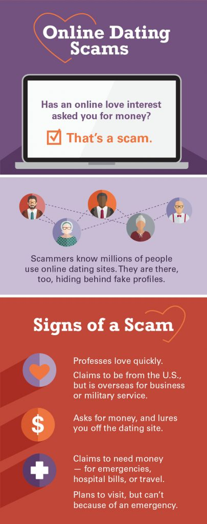 Dating Site Scammer Infographic