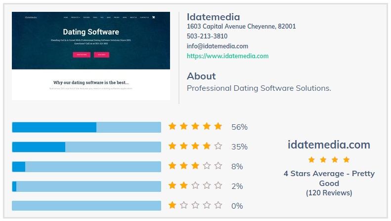 iDateMedia Dating Software Reviews